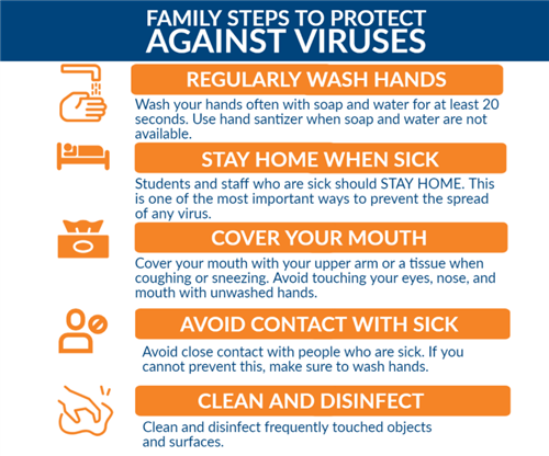 family steps to protect against viruses