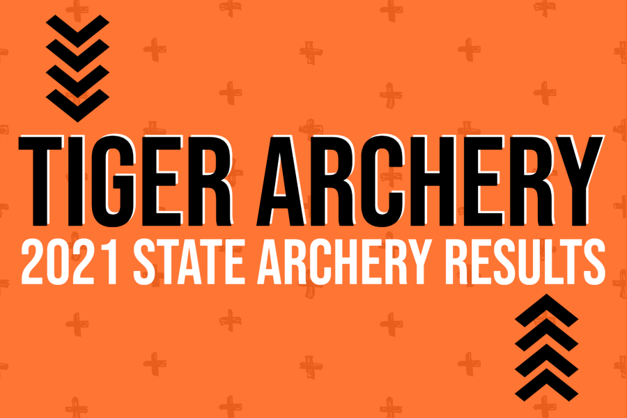Tiger Archery 2021 State Archery Results graphic.